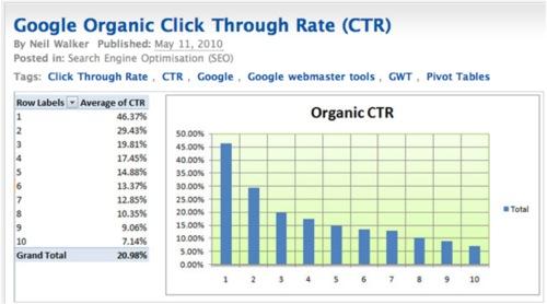 Google Organic.jpg