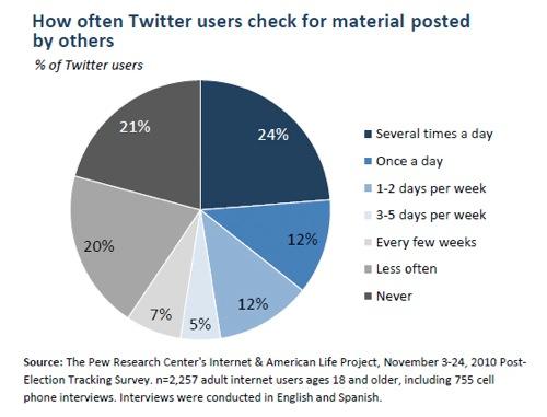 TwitterUsers.jpg
